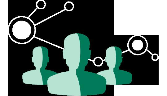 Kundentypen